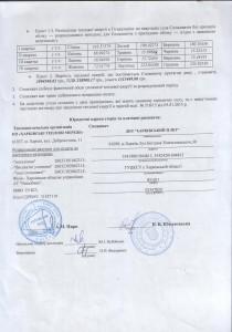 Додаткова угода до договору про закупівлю теплової енергії в гарячій воді 2 стор