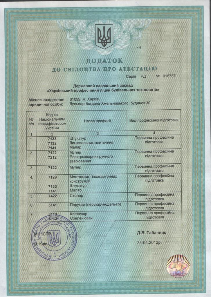 свідоцтва про атестацію додаток 24.04.2012